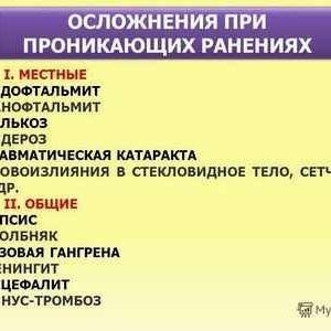 Катаракта класифікація по ковалевському