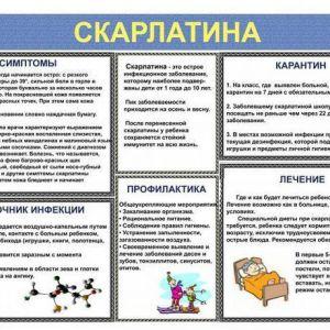Скарлатина: різновиди, причини захворювання, симптоми і лікування